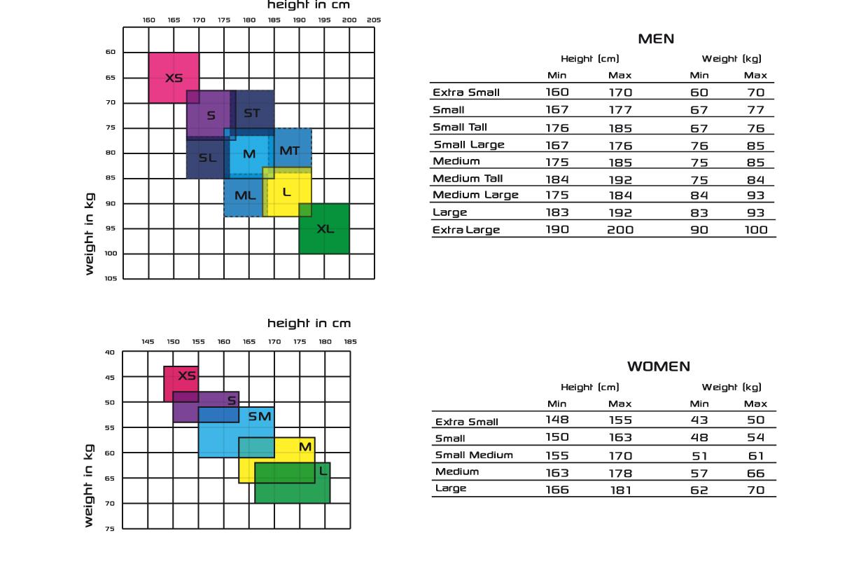 tabela-rozmiarow-zerod-pianki.jpg